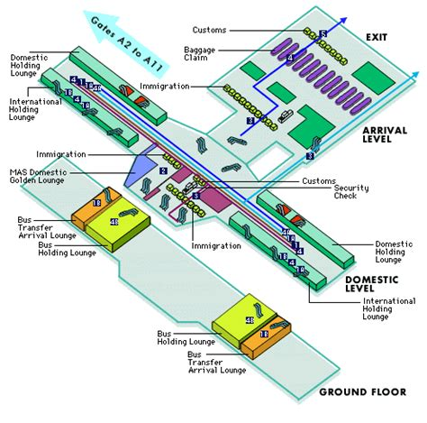 klia airport floor plan klia floor plan