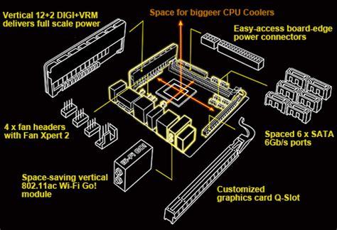 layout engineer intel asus z87i deluxe lga 1150 intel z87 hdmi sata 6gb s usb 3