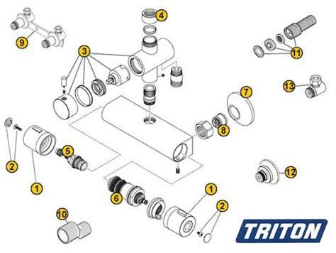 Triton Alya Shower by Triton Thermostatic Cartridge Triton 83308580 National