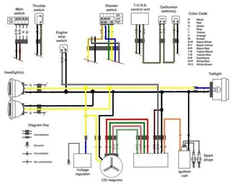 kawasaki bayou 300 wiring diagram on free 400 kawasaki