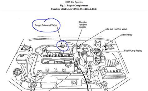 100 03 kia sorento fuel wiring diagram kia