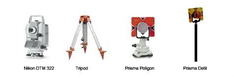 Prisma Polygon Nikon 2 2 set up instrumen