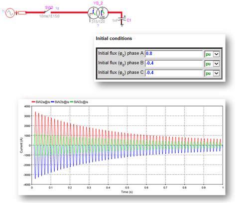 inductance emtp inductance emtp 28 images hysteretic iron inductor for transformer inrush current