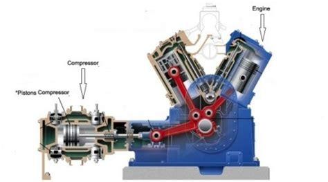 kapasitor kompresor kulkas fungsi kapasitor kompresor kulkas 28 images cara kerja lemari es kulkas nanotech 877 jual