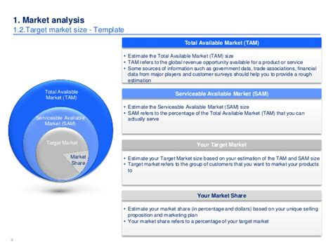 target market analysis template market competitor analysis template in ppt