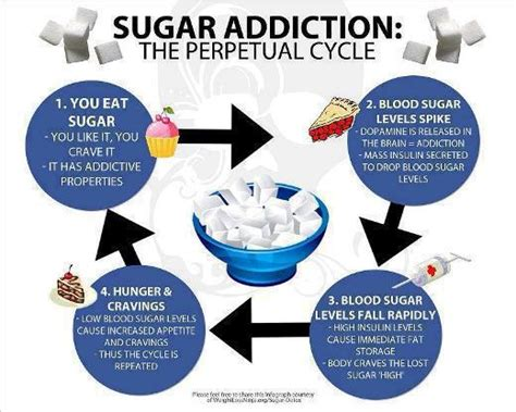 My Aren Diet Sugar the healthy boy are you addicted to sugar