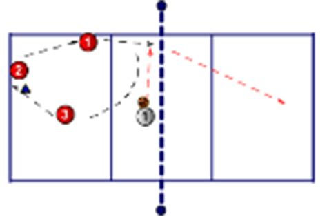 volleyball setting drills for advanced players run and strike smvt spiking drills volleyball coaching