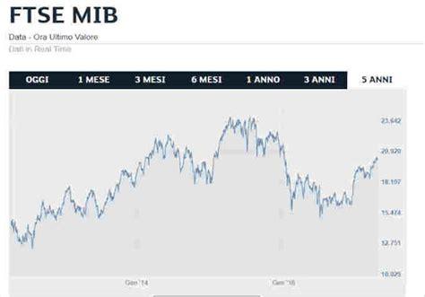 comprare azioni in quando comprare azioni al rialzo i titoli azionari su cui