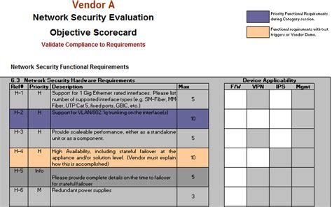 rfp scoring matrix template migration strategy nige the security