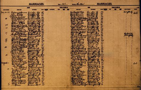 Kenton County Marriage Records For More Info On The Individuals Below July 22 1907