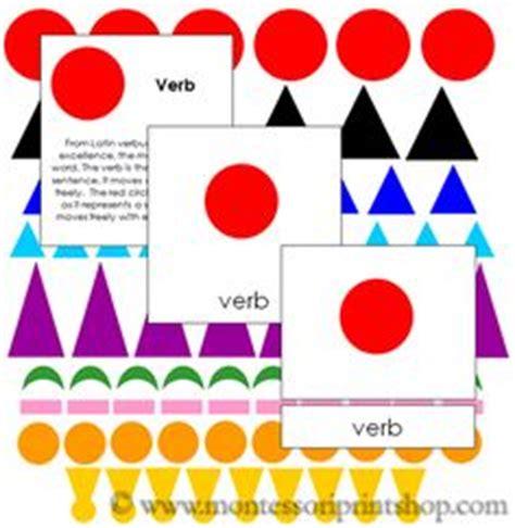 free printable montessori language cards montessori types of nouns word sort this word sort is
