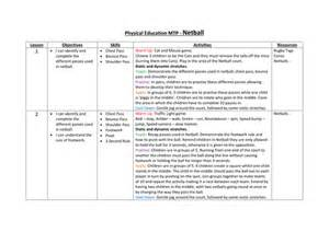 year 5 netball plan 8 week by emilymayhew teaching