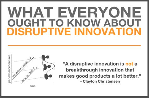 what everyone ought to know about disruptive innovation
