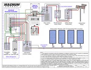 ac coupling how to cost effectively add battery back up to existing grid solar pv systems