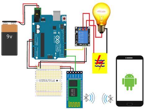 tutorial membuat drone dengan arduino tutorial smartphone android dapat dijadikan saklar untuk