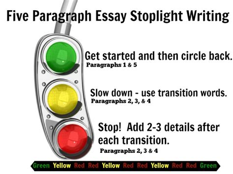 essay structure powerpoint 5 paragraph essay structure powerpoint