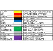 Kenwood Car Stereo Wiring Color Codes