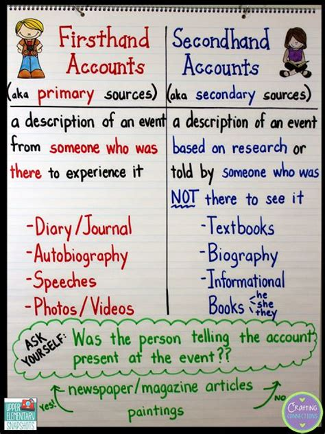 best 25 primary sources ideas on secondary best 25 narrative anchor chart ideas on