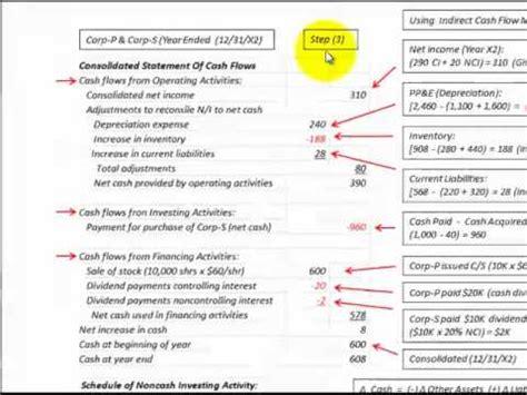 cash flow statement format youtube consolidated cash flow statement accounting step by step