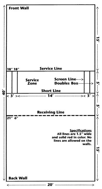 racquetball court diagram racquetball court racquetballrules