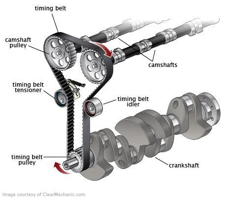 volkswagen jetta timing belt replacement cost estimate