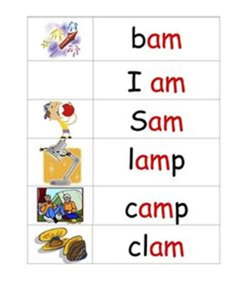 learning pattern word wall phonics on pinterest phonics long vowels and word families
