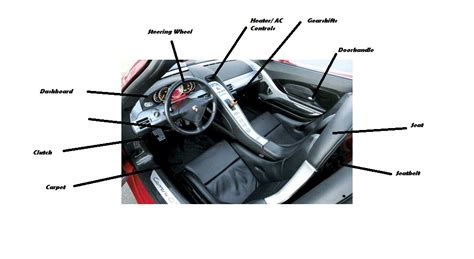 Auto Interior Parts by Car Part Names Images
