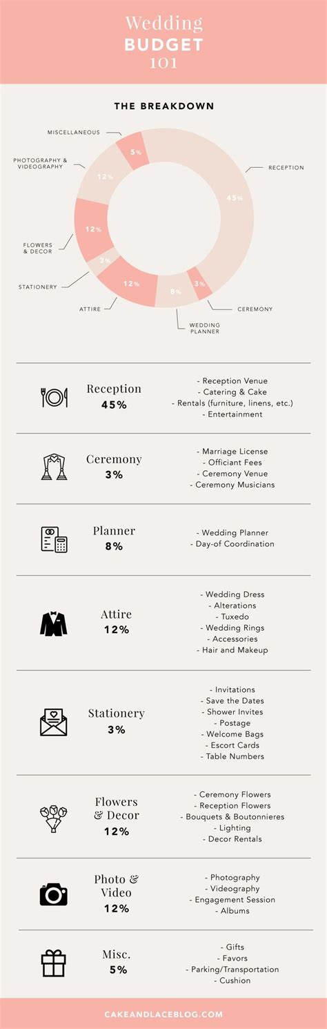 how much does a day of wedding coordinator cost in los angeles the 25 best wedding planning checklist ideas on