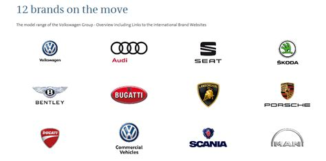volkswagen group audi financial services select your audi model audi