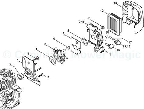 stihl ht 101 parts diagram stihl ht 75 parts diagram