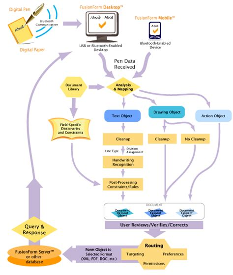 technical architecture diagram image gallery technical architecture