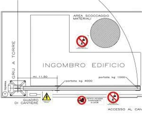 layout di cantiere wikipedia layout di cantiere