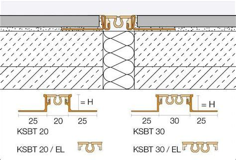 Schlüter® DILEX KSBT   Function   Schlüter Systems