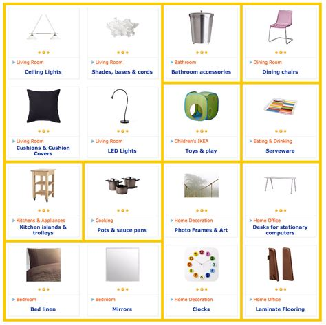 google ikea google ikea related keywords google ikea long tail