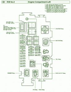 Only Wiring And Diagram Fuse Box Toyota 2004 Tacoma Diagram