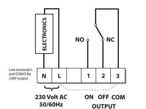 danfoss rmt230 wiring wiring diagrams repair wiring scheme