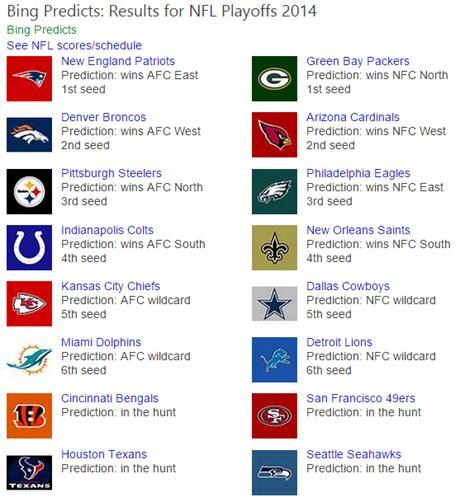 bing predicts the nfl playoffs bing search blog