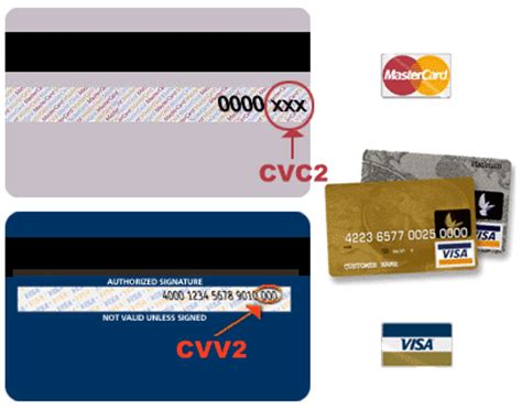 Sle Credit Card Security Code Security Code