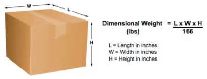 How To Measure A Box Faq How Do I Calculate Dimensional Weight Efulfillment