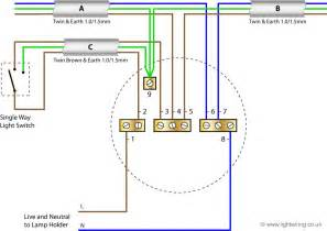 light circuit lighting circuit light wiring