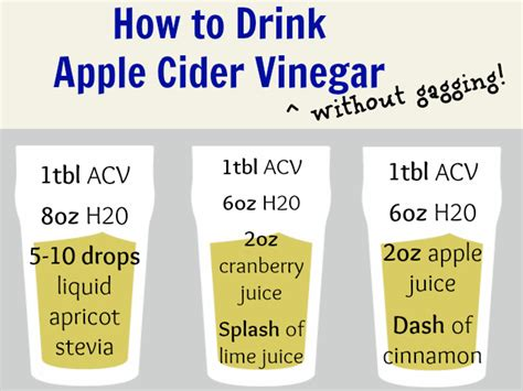 Apple Cider Vinegar Detox Drink Side Effects by The Accurate Dosage Of Apple Cider Vinegar To Prevent Its