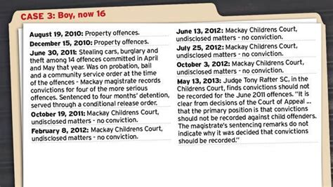 What Is Considered A Clean Criminal Record Judges Wiping Repeat Offenders Criminal Records Clean Daily Telegraph