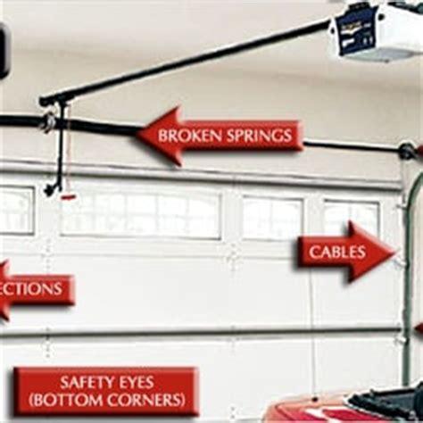 Garage Door Repair San Marcos Second Opinion Garage Door Repair 65 Avalia 231 245 Es Servi 231 Os De Port 227 O Autom 225 Tico 1236 Topaz