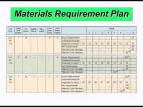 mrp template mrp table and calculations updated