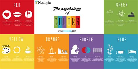 psychology of color psychology of color in marketing www pixshark