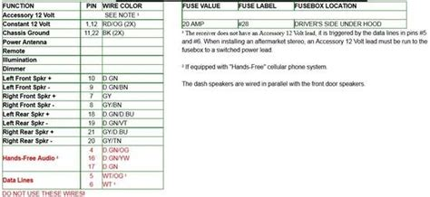 95 jeep grand stereo wiring diagram 95 jeep grand stereo wiring diagram wiring