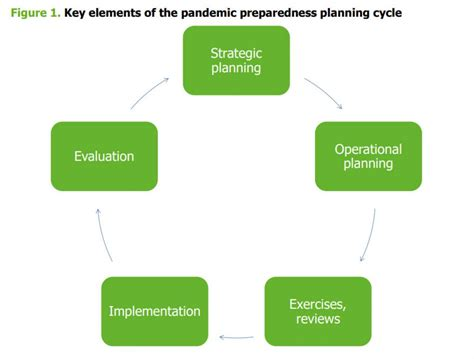 pandemic preparedness plan template pandemic preparedness plan template iranport pw