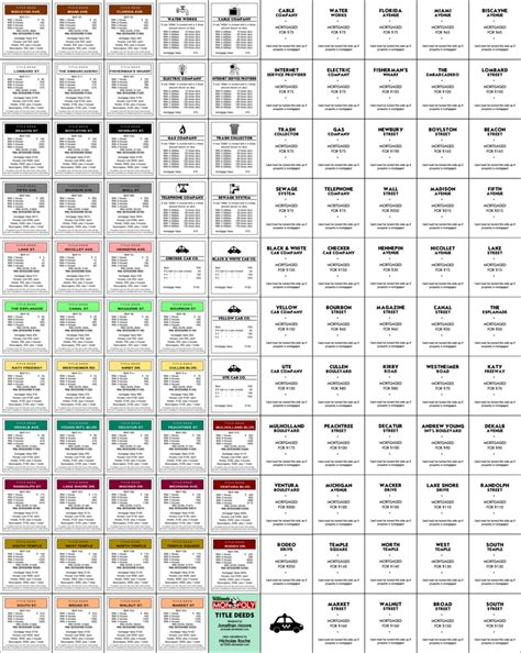 monopoly property cards template printable ultimate monopoly title deeds by jonizaak on deviantart