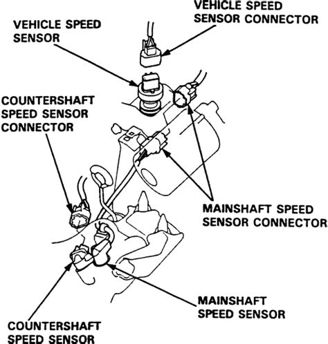 Solved Where Is The Speed Sensors Located On A 2000 Acura
