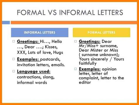 Letter Formal And Informal formal vs informal letter letters free sle letters